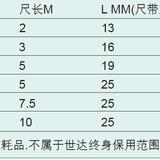 世达工具10米钢卷尺2米盒尺5米圈尺10米常用测量卷尺木工 91311A