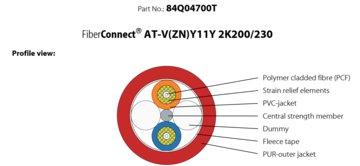 LEONI 风电光缆 AT-V(ZN)Y11Y 2K200/230